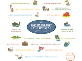 Buy Best of the Best: Philippines Gift Certificates Online